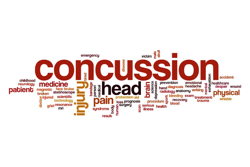 Concussion – Part 2 of 3